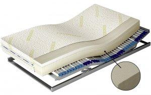 medivis-talalay-embrace-h3